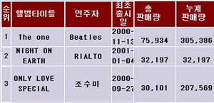 20010217013643-beatles